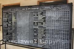 Ospedale di Gede, la tabella con l\'elenco delle malattie più diffuse