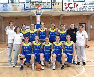 Sport - Basket - Defensor - La squadra under 18
