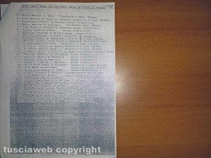 Viterbo - L'elenco degli ebrei viterbesi stilato dai fascisti