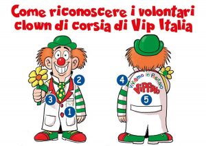 Come riconoscere i clown di corsia Vip Italia