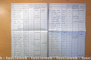 Archivio di Stato di Viterbo - L'elenco degli antifascisti della Tuscia