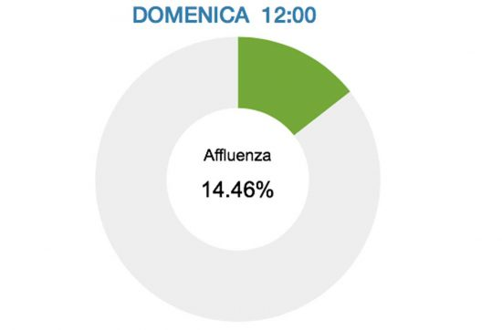 Elezioni comunali 2018 - Ballottaggio - Viterbo