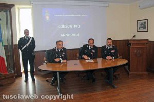 Viterbo - Il bilancio di fine anno 2018 dei carabinieri