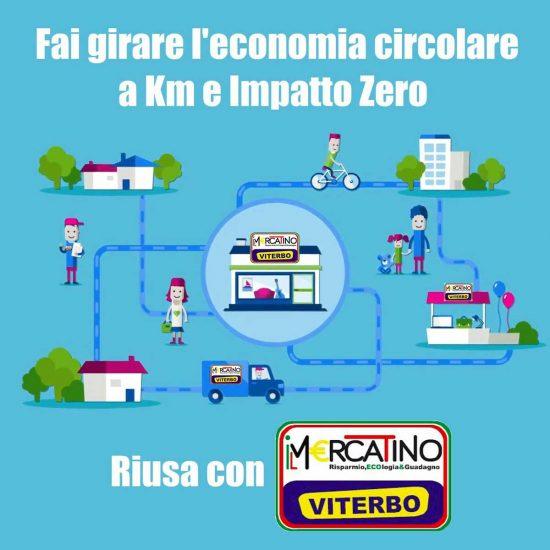 Ffoto-Economia-Circolare-Modificata-2019