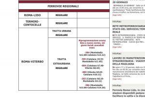 Ferrovia Roma-Civita-Viterbo - La comunicazione dei treni cancellati