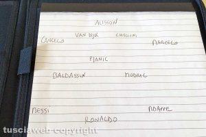 La top 11 dei giocatori in attività di Luca Baldassin