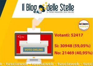 Processo a Salvini - Il risultato del referendum tra i Cinquestelle