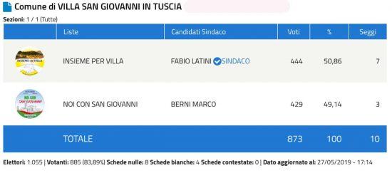 Villa san giovanni Schermata-2019-05-27-alle-19.04.19