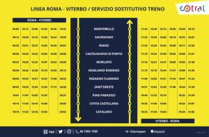 Treni Roma-Viterbo - Gli orari dei bus sostitutivi tra Montebello e Catalano