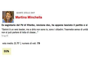 Martina Minchella nello Stupidario dell'Espresso