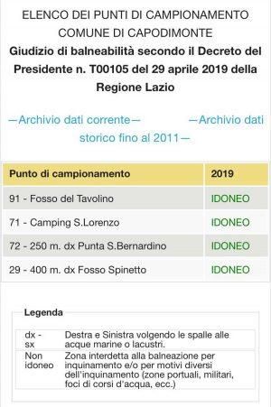 I dati dell'acqua del lago di Bolsena sul sito dell'Arpa Lazio