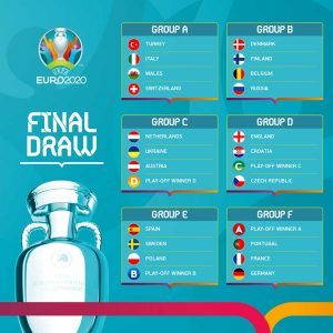 Sport - Calcio - Euro 2020 - I raggruppamenti
