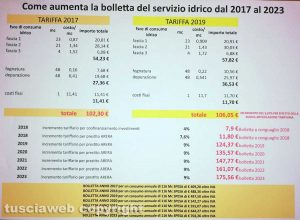 Viterbo - Lo schema con gli aumenti delle tariffe presentato da Luisa Ciambella (Pd)