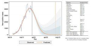 Coronavirus - Lo studio sui contagi dell'Eief