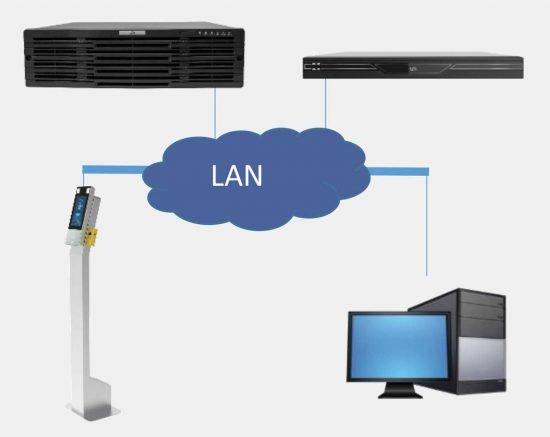 Tvs elettronica e telecomunicazioni