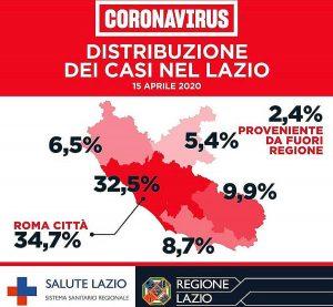 Coronavirus - I casi nella regione Lazio