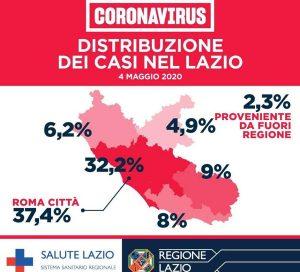 Coronavirus - I casi nel Lazio
