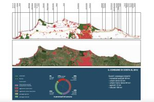 Legambiente - Il consumo di costa nel Lazio