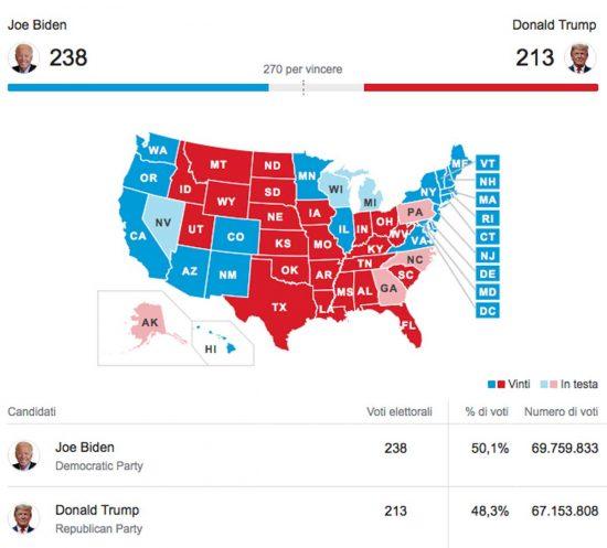 Presidenziali Usa - Il dato elettorale Usa secondo l'Associated Press alle ore 17,25