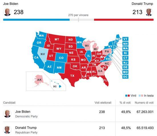 Il dato elettorale Usa secondo l'Associated Press