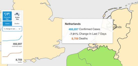 Dati Covid Olanda - Oms