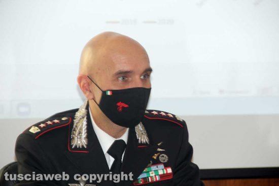 Carabinieri - Il comandante provinciale Andrea Antonazzo - La conferenza stampa di fine anno